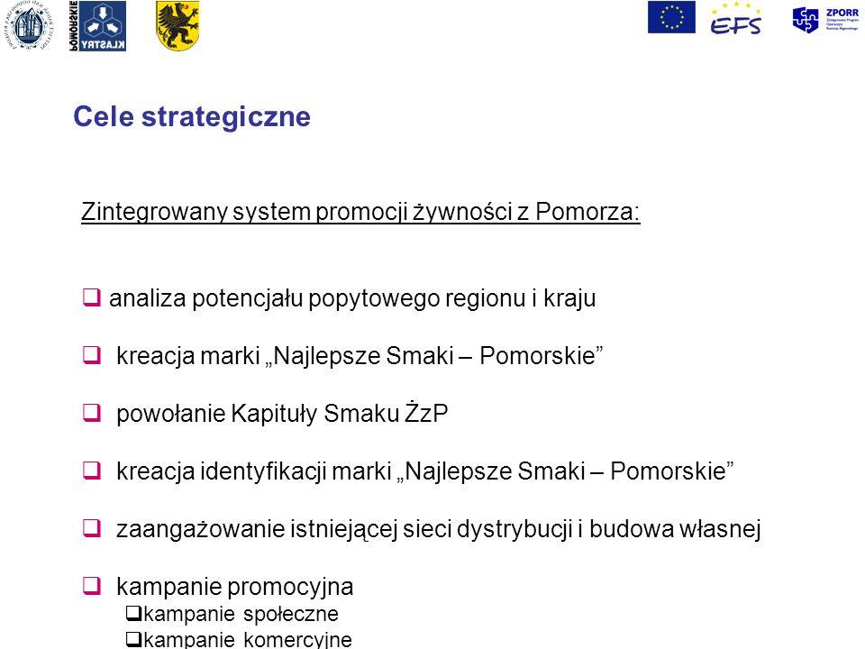 Cele strategiczne Zintegrowany system promocji żywności z Pomorza: analiza potencjału popytowego regionu i kraju kreacja marki Najlepsze Smaki – Pomor