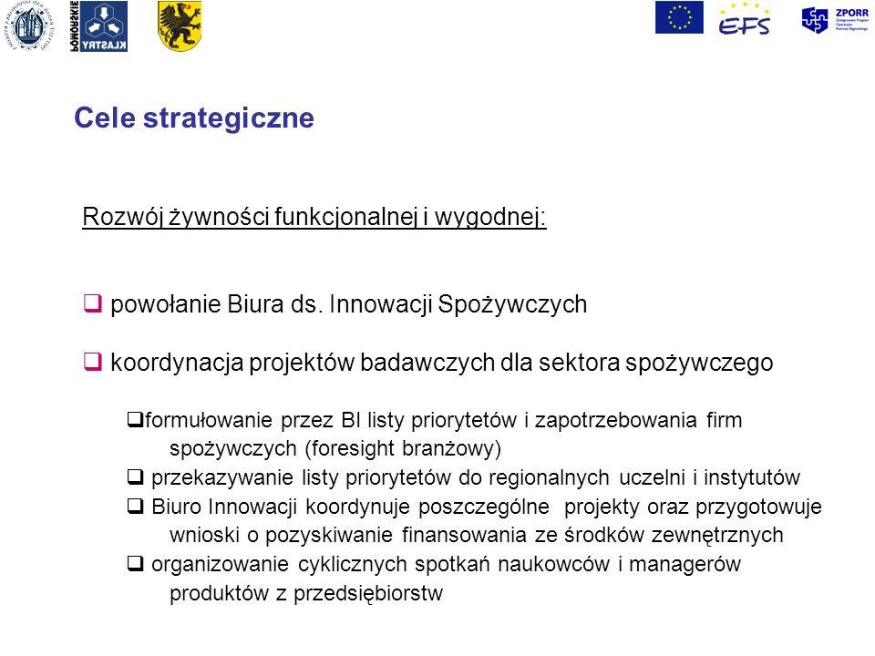 Cele strategiczne Rozwój żywności funkcjonalnej i wygodnej: powołanie Biura ds. Innowacji Spożywczych koordynacja projektów badawczych dla sektora spo