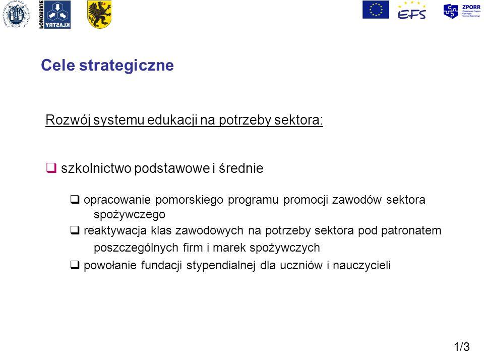 Cele strategiczne Rozwój systemu edukacji na potrzeby sektora: szkolnictwo podstawowe i średnie opracowanie pomorskiego programu promocji zawodów sekt