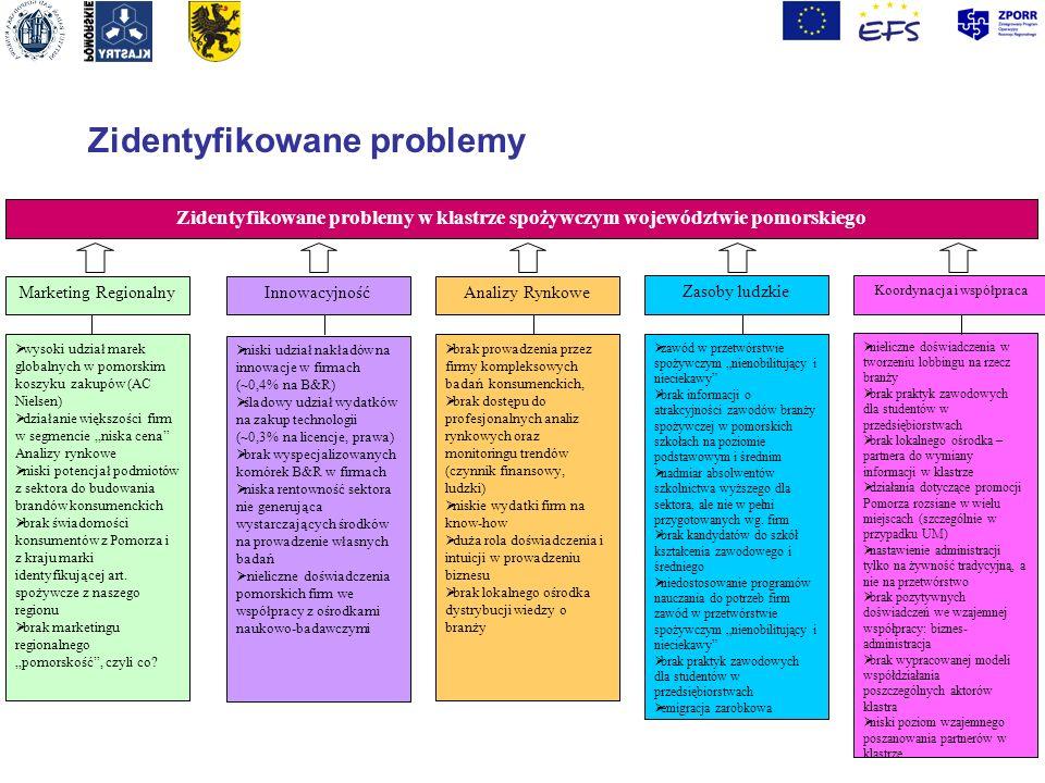 Analiza SWOT Szanse: sektor priorytetowy w Strategii Rozwoju Regionu zmiana trendów nabywczych Polaków (nie tylko produkt najtańszy, ale także o potwierdzonej jakości) poszukiwanie produktów markowych (Mlekovita, Łaciate w pierwszej 20 markowych firm) realny wzrost wartości nabywczej konsumentów 1/3