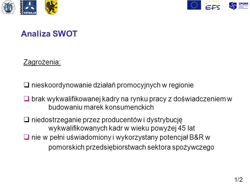 Analiza SWOT Zagrożenia: nieskoordynowanie działań promocyjnych w regionie brak wykwalifikowanej kadry na rynku pracy z doświadczeniem w budowaniu mar