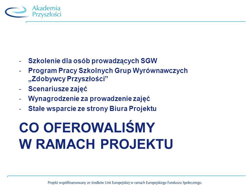 CO OFEROWALIŚMY W RAMACH PROJEKTU -Szkolenie dla osób prowadzących SGW -Program Pracy Szkolnych Grup Wyrównawczych Zdobywcy Przyszłości -Scenariusze z