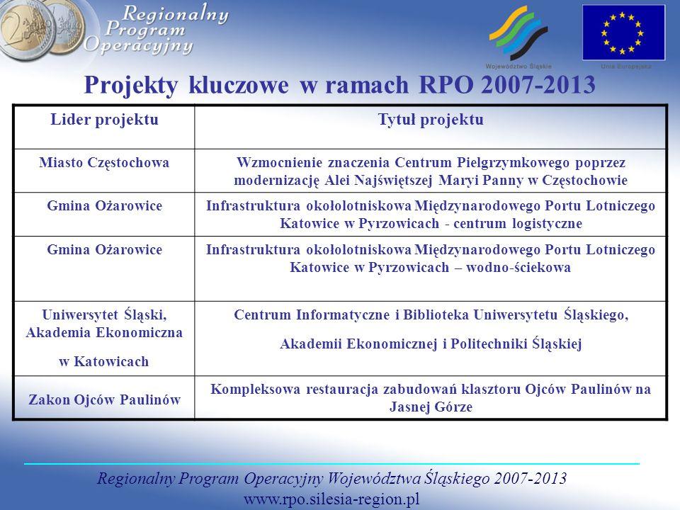 Regionalny Program Operacyjny Województwa Śląskiego 2007-2013 www.rpo.silesia-region.pl Projekty kluczowe w ramach RPO 2007-2013 Lider projektuTytuł p