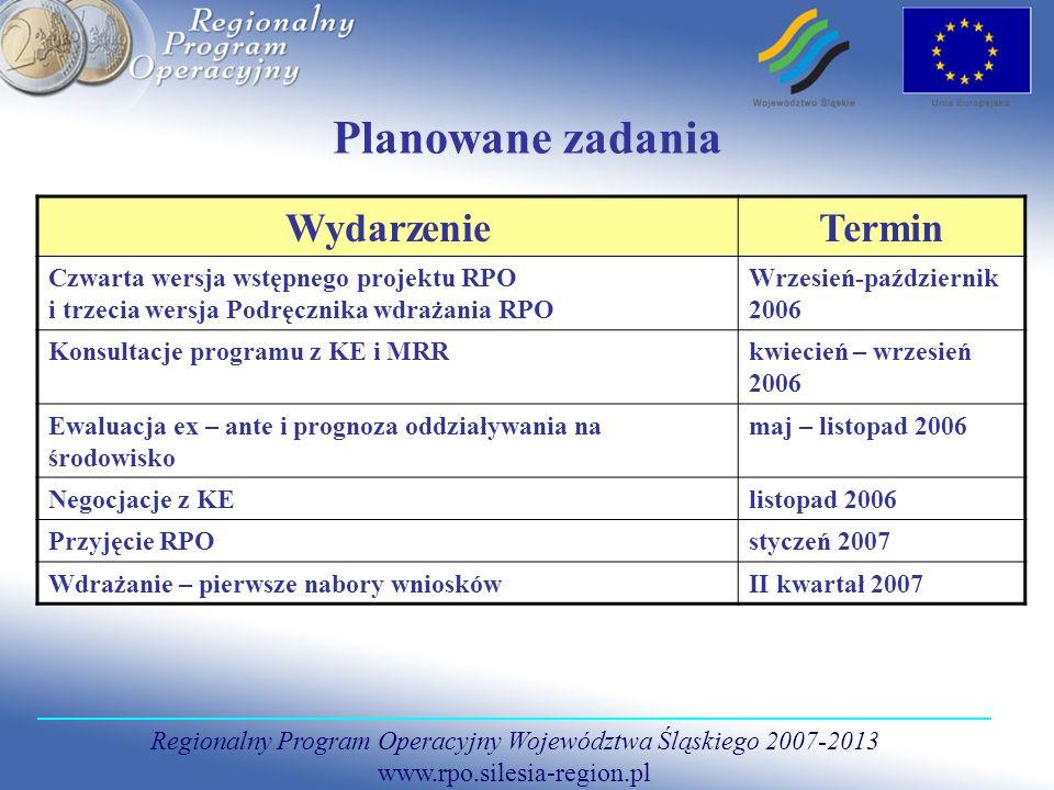 Regionalny Program Operacyjny Województwa Śląskiego 2007-2013 www.rpo.silesia-region.pl Planowane zadania WydarzenieTermin Czwarta wersja wstępnego projektu RPO i trzecia wersja Podręcznika wdrażania RPO Wrzesień-październik 2006 Konsultacje programu z KE i MRRkwiecień – wrzesień 2006 Ewaluacja ex – ante i prognoza oddziaływania na środowisko maj – listopad 2006 Negocjacje z KElistopad 2006 Przyjęcie RPOstyczeń 2007 Wdrażanie – pierwsze nabory wnioskówII kwartał 2007