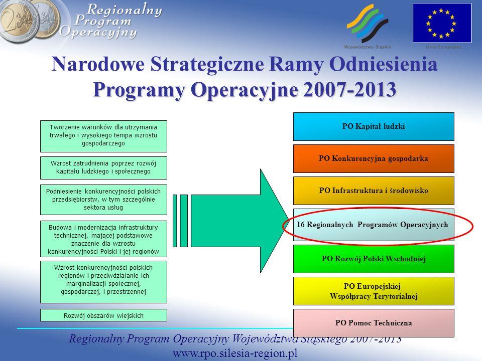 Regionalny Program Operacyjny Województwa Śląskiego 2007-2013 www.rpo.silesia-region.pl Narodowe Strategiczne Ramy Odniesienia Programy Operacyjne 200