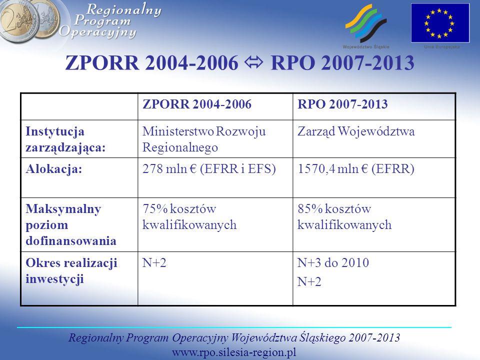 Regionalny Program Operacyjny Województwa Śląskiego 2007-2013 www.rpo.silesia-region.pl ZPORR 2004-2006 RPO 2007-2013 ZPORR 2004-2006RPO 2007-2013 Ins