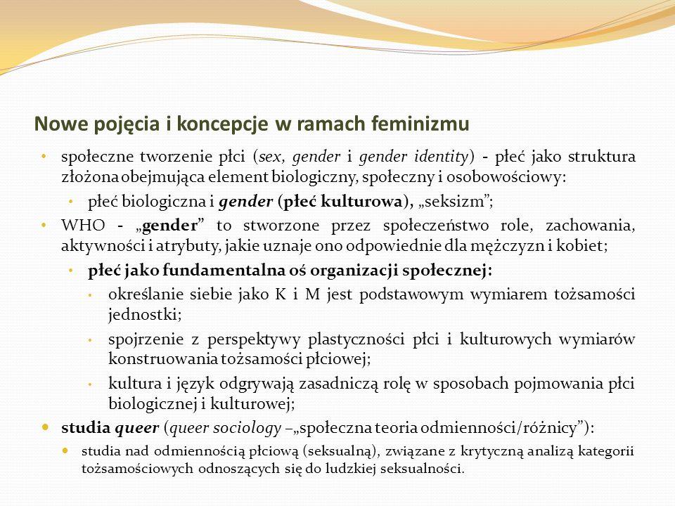Nowe pojęcia i koncepcje w ramach feminizmu społeczne tworzenie płci (sex, gender i gender identity) - płeć jako struktura złożona obejmująca element