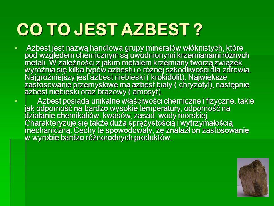 CO TO JEST AZBEST .