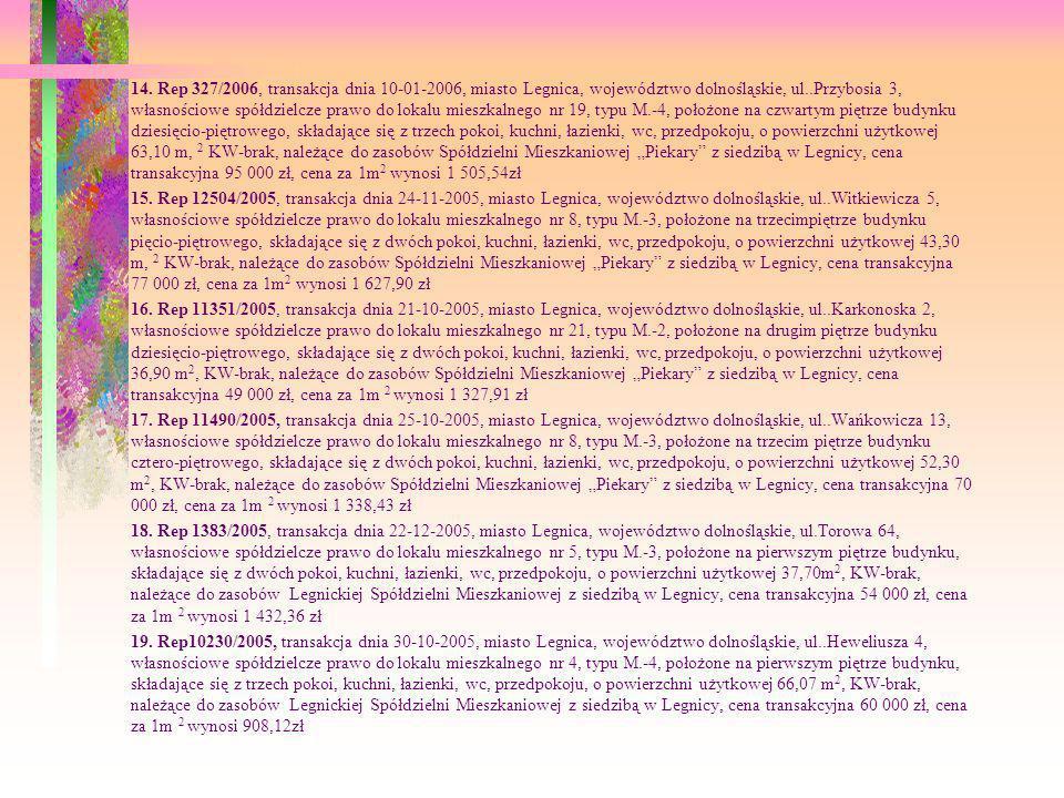 14. Rep 327/2006, transakcja dnia 10-01-2006, miasto Legnica, województwo dolnośląskie, ul..Przybosia 3, własnościowe spółdzielcze prawo do lokalu mie