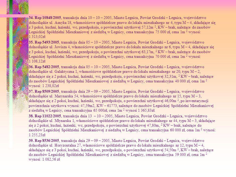 34. Rep 10848/2005, transakcja dnia 10 – 10 – 2005, Miasto Legnica, Powiat Grodzki – Legnica, województwo dolnośląskie ul. Asnyka 18, własnościowe spó