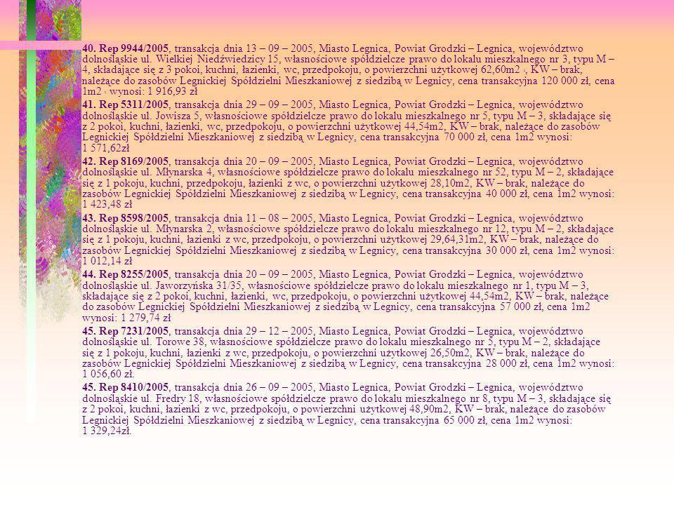40. Rep 9944/2005, transakcja dnia 13 – 09 – 2005, Miasto Legnica, Powiat Grodzki – Legnica, województwo dolnośląskie ul. Wielkiej Niedźwiedzicy 15, w