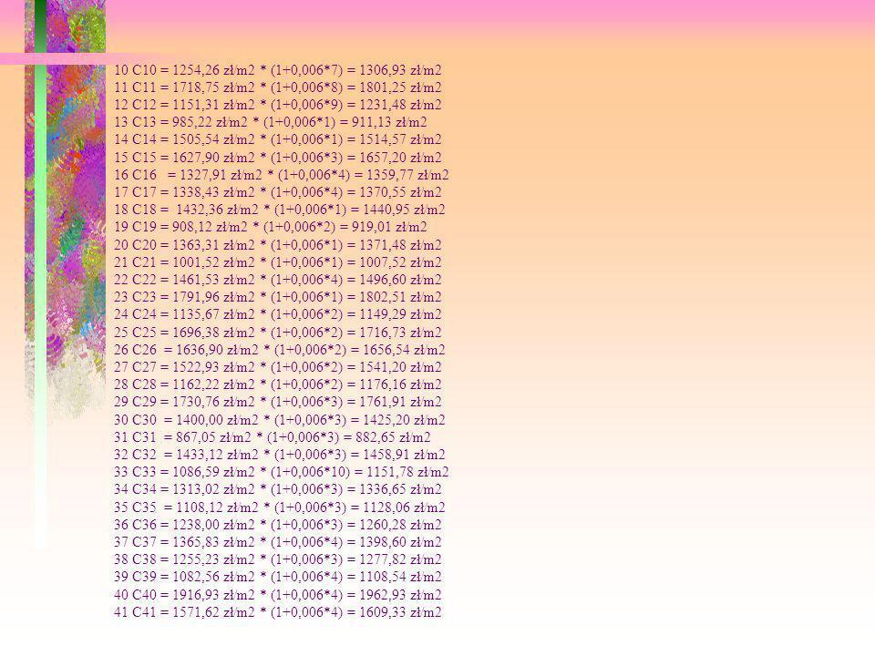 10 C10 = 1254,26 zł/m2 * (1+0,006*7) = 1306,93 zł/m2 11 C11 = 1718,75 zł/m2 * (1+0,006*8) = 1801,25 zł/m2 12 C12 = 1151,31 zł/m2 * (1+0,006*9) = 1231,