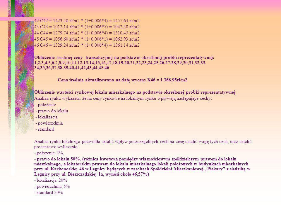 42 C42 = 1423,48 zł/m2 * (1+0,006*4) = 1457,64 zł/m2 43 C43 = 1012,14 zł/m2 * (1+0,006*5) = 1042,50 zł/m2 44 C44 = 1279,74 zł/m2 * (1+0,006*4) = 1310,