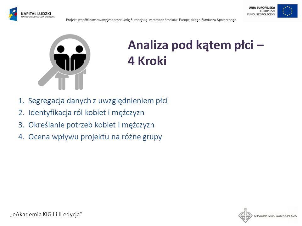 Projekt współfinansowany jest przez Unię Europejską w ramach środków Europejskiego Funduszu Społecznego eAkademia KIG I i II edycja Analiza pod kątem