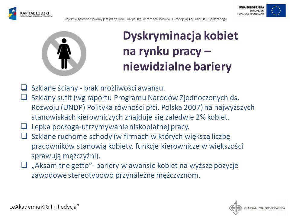 Projekt współfinansowany jest przez Unię Europejską w ramach środków Europejskiego Funduszu Społecznego eAkademia KIG I i II edycja Wyrównywanie niezależności ekonomicznej kobiet i mężczyzn Znoszenie różnic w płacy kobiet i mężczyzn (kobiety otrzymują średnio o 15% niższe wynagrodzenie).