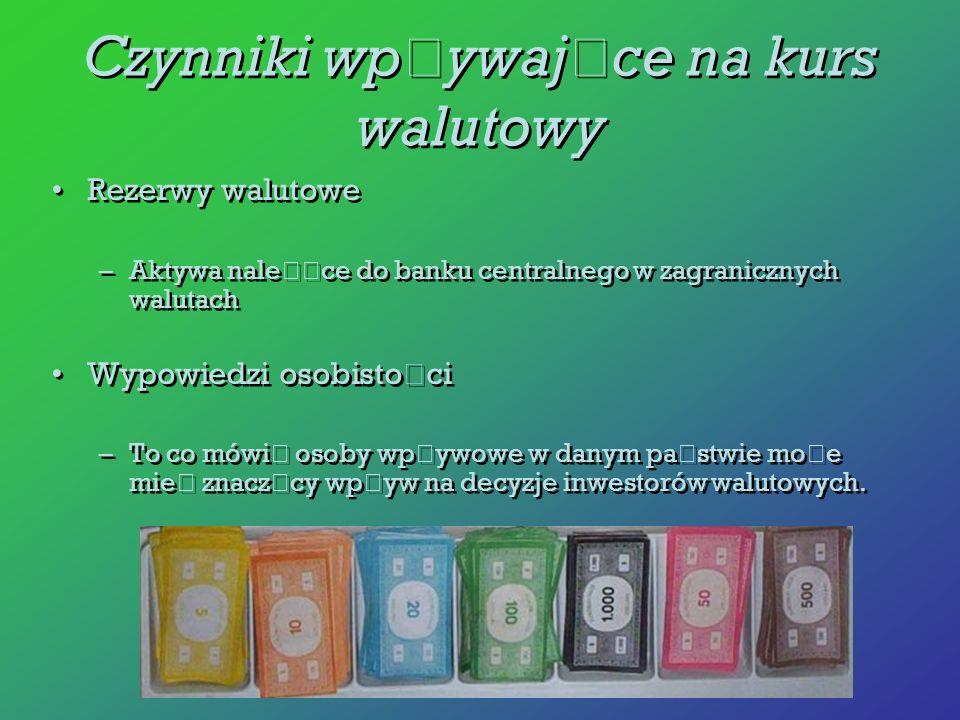 Rezerwy walutowe –Aktywa nale żą ce do banku centralnego w zagranicznych walutach Wypowiedzi osobisto ś ci –To co mówi ą osoby wp ł ywowe w danym pa ń