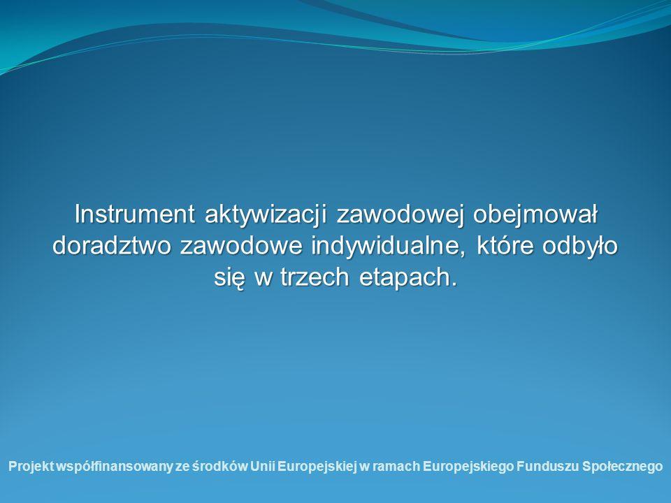 Instrument aktywizacji zawodowej obejmował doradztwo zawodowe indywidualne, które odbyło się w trzech etapach. Projekt współfinansowany ze środków Uni