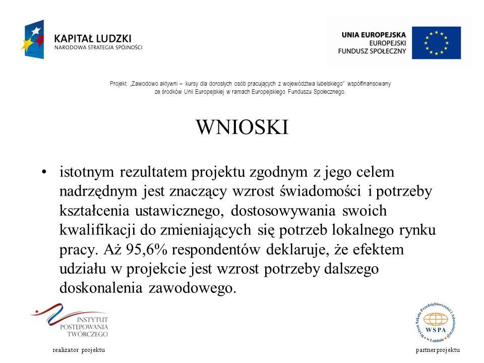 Projekt Zawodowo aktywni – kursy dla dorosłych osób pracujących z województwa lubelskiego współfinansowany ze środków Unii Europejskiej w ramach Europ