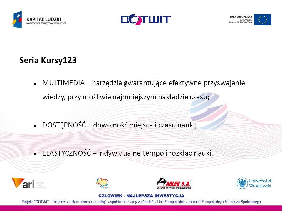 Seria Kursy123 MULTIMEDIA – narzędzia gwarantujące efektywne przyswajanie wiedzy, przy możliwie najmniejszym nakładzie czasu; DOSTĘPNOŚĆ – dowolność m