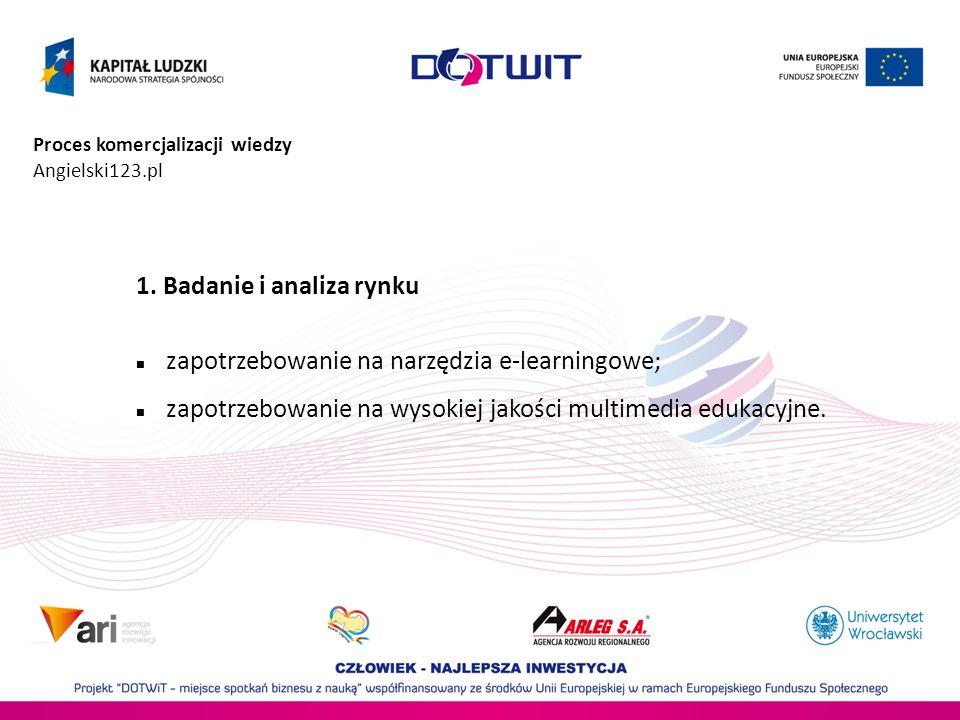Proces komercjalizacji wiedzy Angielski123.pl 1. Badanie i analiza rynku zapotrzebowanie na narzędzia e-learningowe; zapotrzebowanie na wysokiej jakoś