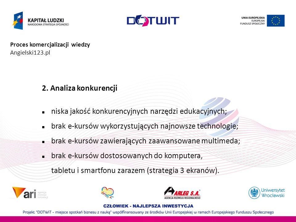 Proces komercjalizacji wiedzy Angielski123.pl 2. Analiza konkurencji niska jakość konkurencyjnych narzędzi edukacyjnych; brak e-kursów wykorzystującyc