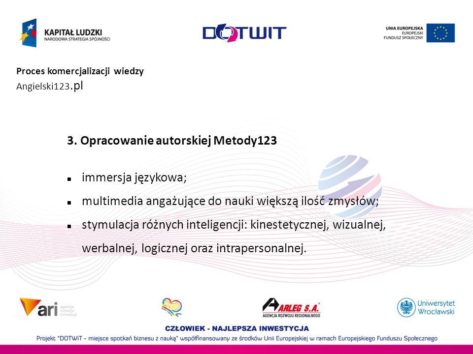 Proces komercjalizacji wiedzy Angielski123.pl 3. Opracowanie autorskiej Metody123 immersja językowa; multimedia angażujące do nauki większą ilość zmys
