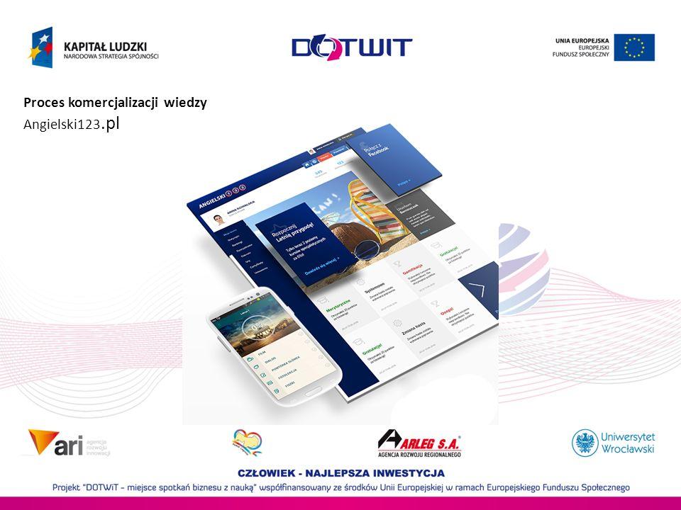Proces komercjalizacji wiedzy Angielski123.pl