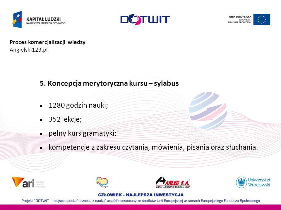 Proces komercjalizacji wiedzy Angielski123.pl 5. Koncepcja merytoryczna kursu – sylabus 1280 godzin nauki; 352 lekcje; pełny kurs gramatyki; kompetenc