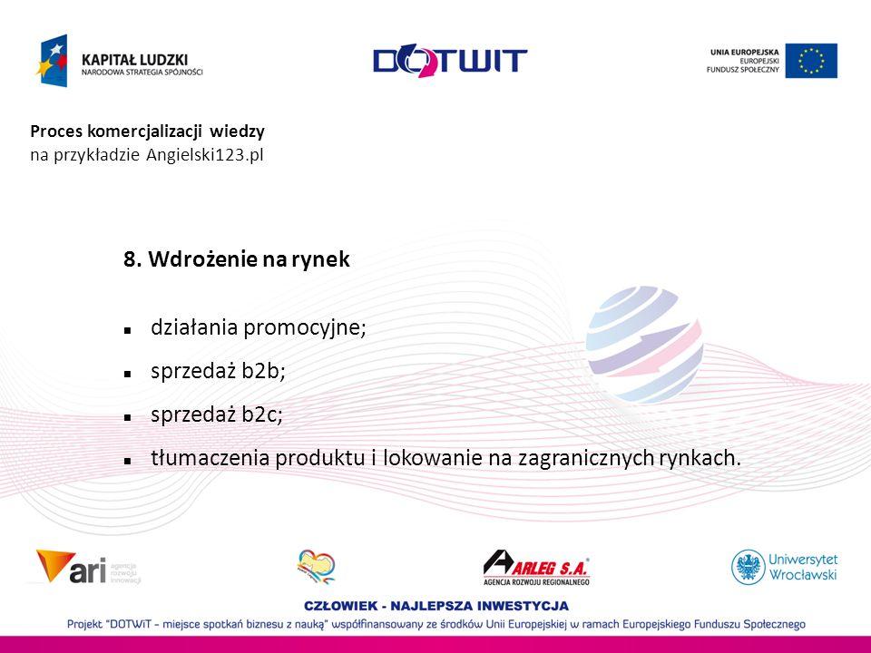 Proces komercjalizacji wiedzy na przykładzie Angielski123.pl 8. Wdrożenie na rynek działania promocyjne; sprzedaż b2b; sprzedaż b2c; tłumaczenia produ