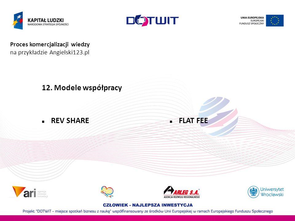 Proces komercjalizacji wiedzy na przykładzie Angielski123.pl 12. Modele współpracy REV SHARE FLAT FEE
