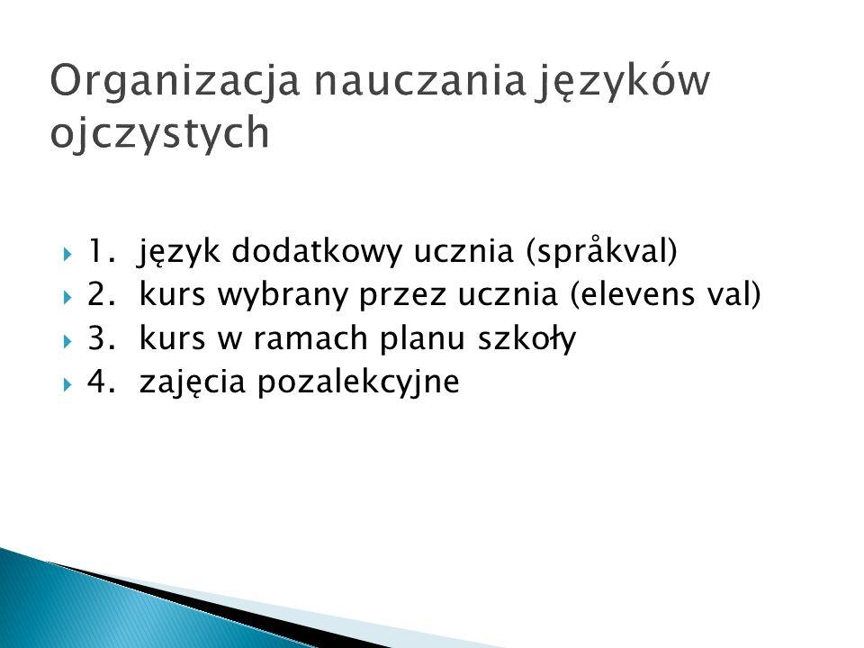 1.język dodatkowy ucznia (språkval) 2.kurs wybrany przez ucznia (elevens val) 3.kurs w ramach planu szkoły 4.zajęcia pozalekcyjne