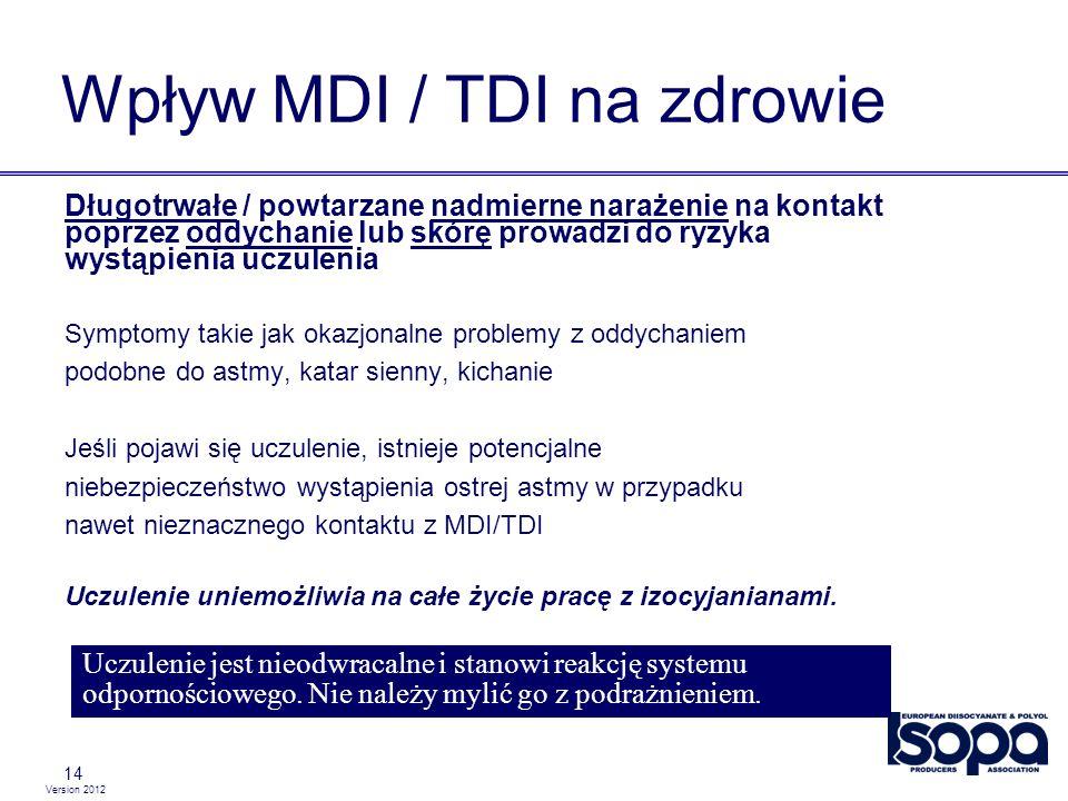 Version 2012 14 Wpływ MDI / TDI na zdrowie Długotrwałe / powtarzane nadmierne narażenie na kontakt poprzez oddychanie lub skórę prowadzi do ryzyka wys