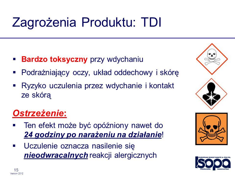 Version 2012 15 Zagrożenia Produktu: TDI Bardzo toksyczny przy wdychaniu Podrażniający oczy, układ oddechowy i skórę Ryzyko uczulenia przez wdychanie