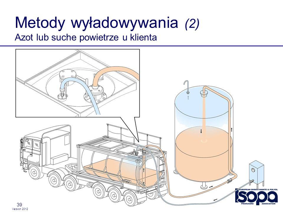 Version 2012 39 Metody wyładowywania (2) Azot lub suche powietrze u klienta