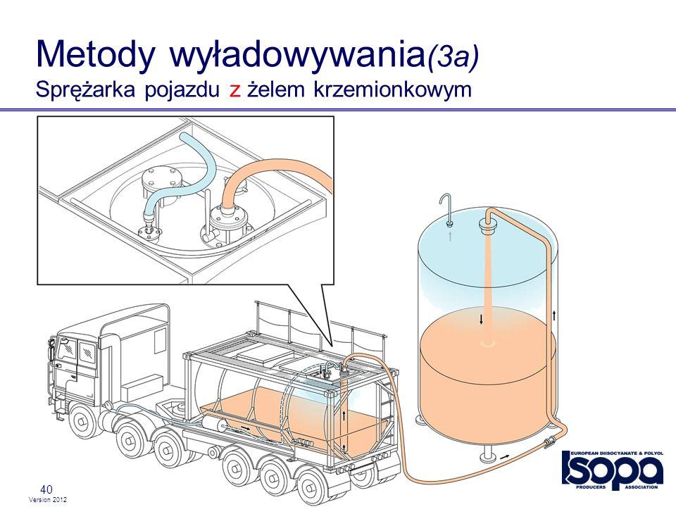 Version 2012 40 Metody wyładowywania (3a) Sprężarka pojazdu z żelem krzemionkowym