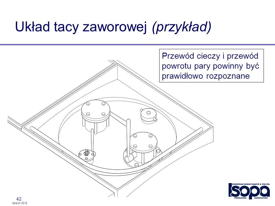 Version 2012 42 Układ tacy zaworowej (przykład) Przewód cieczy i przewód powrotu pary powinny być prawidłowo rozpoznane