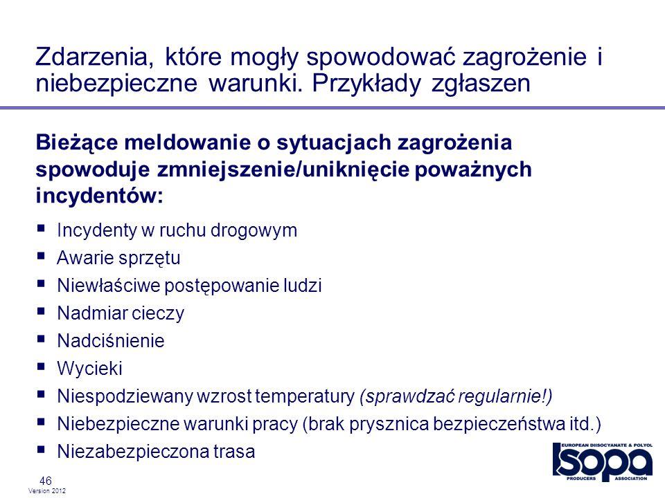 Version 2012 46 Zdarzenia, które mogły spowodować zagrożenie i niebezpieczne warunki. Przykłady zgłaszen Bieżące meldowanie o sytuacjach zagrożenia sp