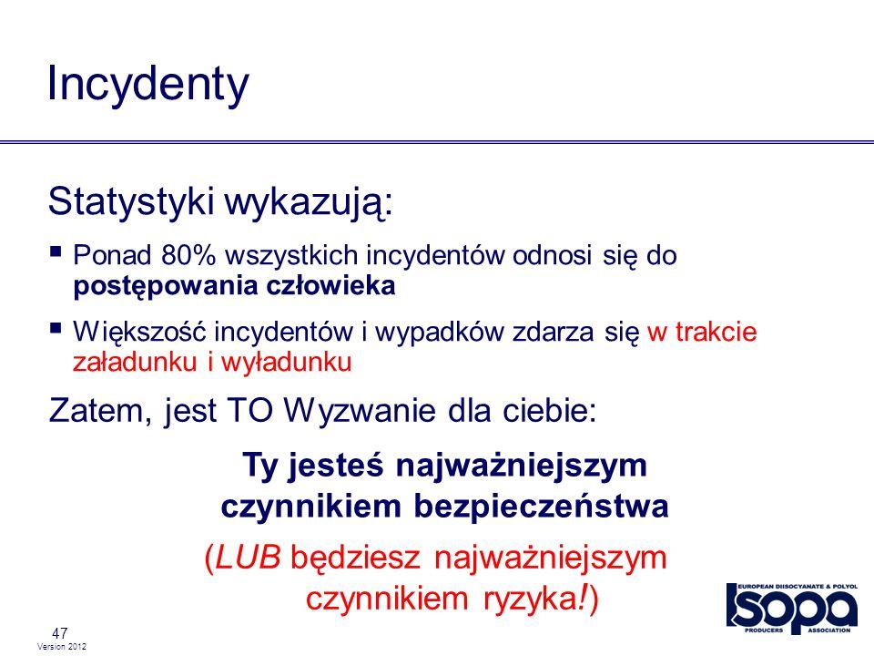 Version 2012 47 Incydenty Zatem, jest TO Wyzwanie dla ciebie: Ty jesteś najważniejszym czynnikiem bezpieczeństwa Statystyki wykazują: Ponad 80% wszyst
