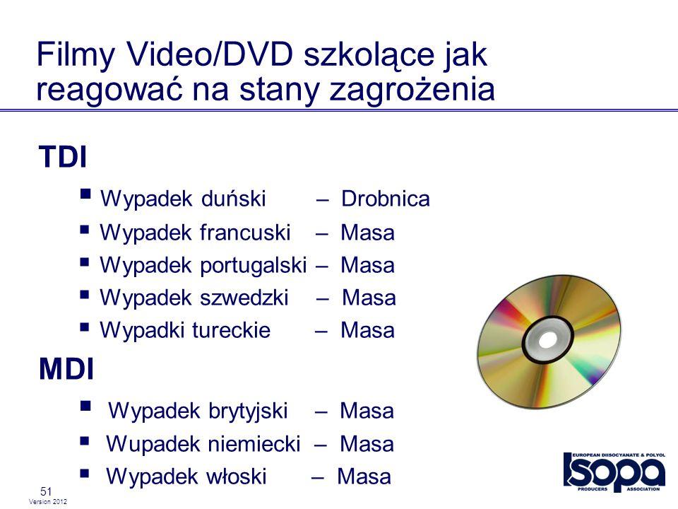 Version 2012 51 Filmy Video/DVD szkolące jak reagować na stany zagrożenia TDI Wypadek duński – Drobnica Wypadek francuski – Masa Wypadek portugalski –