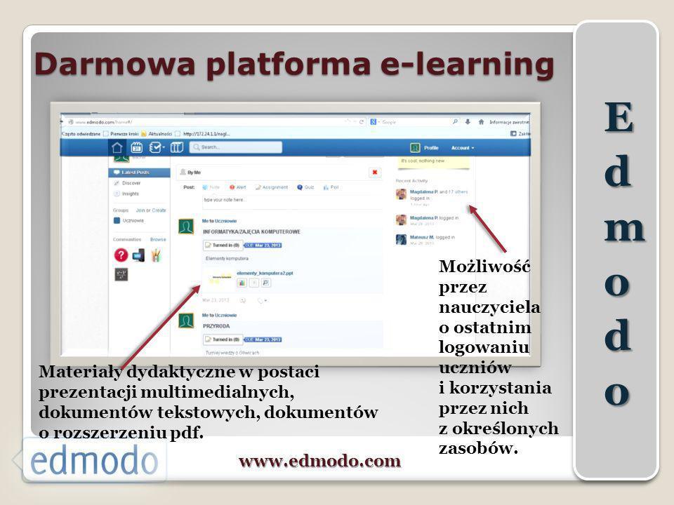 Darmowa platforma e-learning www.edmodo.com Materiały dydaktyczne w postaci prezentacji multimedialnych, dokumentów tekstowych, dokumentów o rozszerze