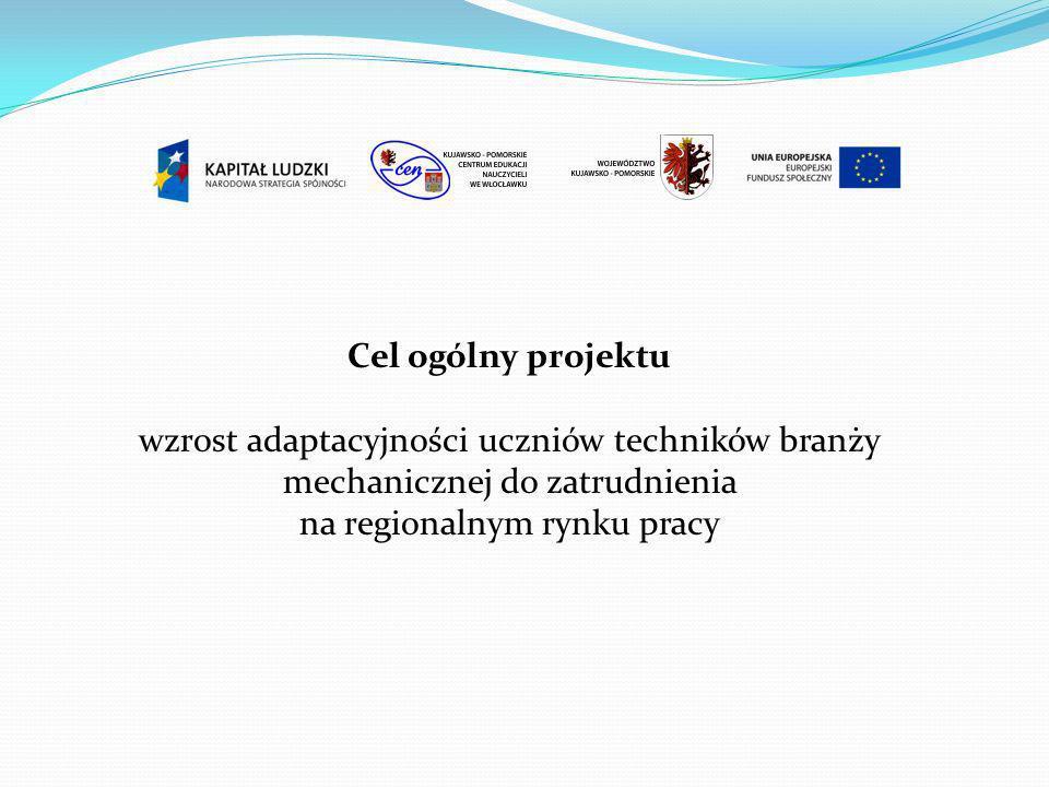 Cel ogólny projektu wzrost adaptacyjności uczniów techników branży mechanicznej do zatrudnienia na regionalnym rynku pracy