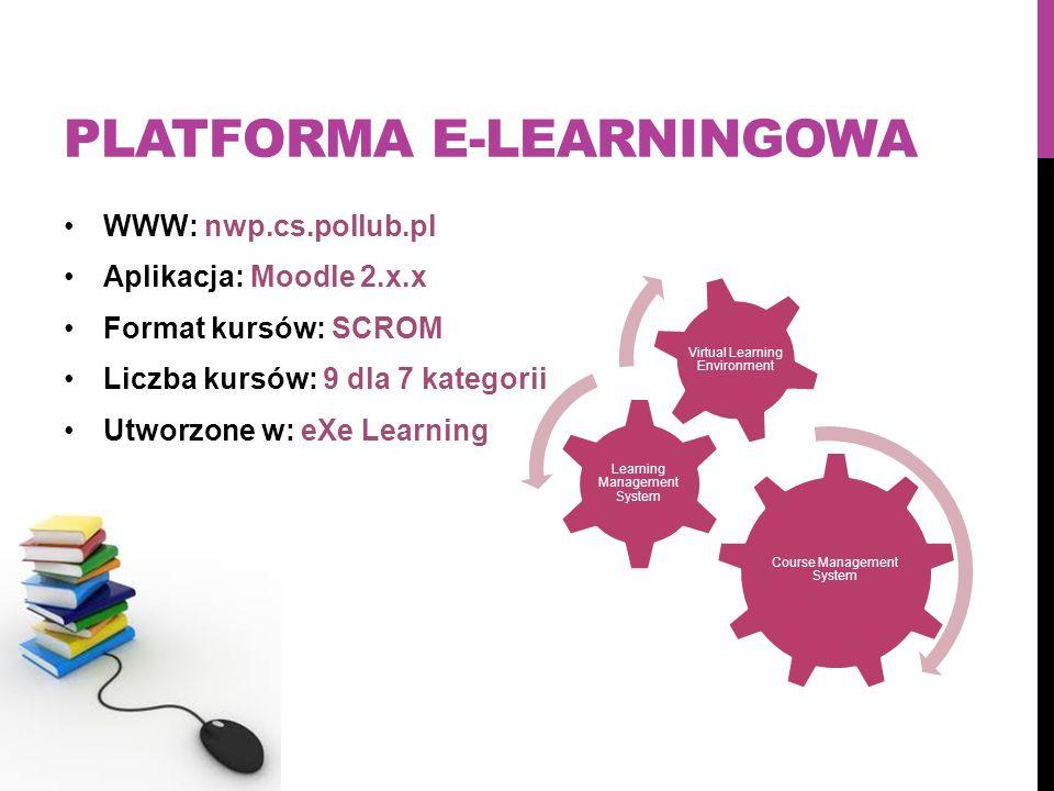 PLATFORMA E-LEARNINGOWA Course Management System Learning Management System Virtual Learning Environment WWW: nwp.cs.pollub.pl Aplikacja: Moodle 2.x.x
