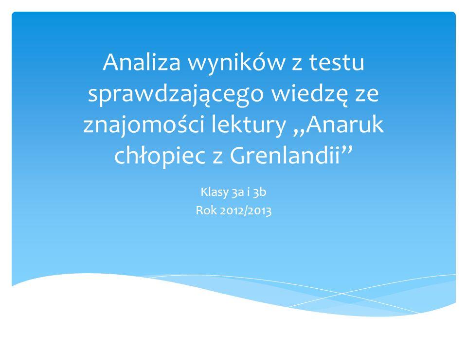Analiza wyników z testu sprawdzającego wiedzę ze znajomości lektury Anaruk chłopiec z Grenlandii Klasy 3a i 3b Rok 2012/2013