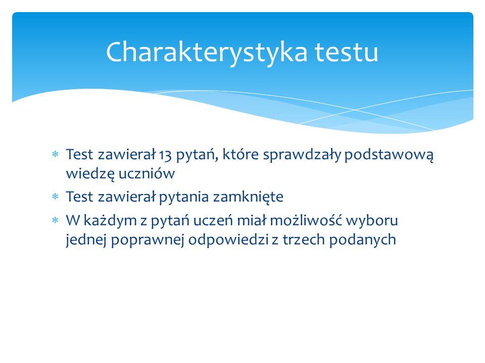 Test zawierał 13 pytań, które sprawdzały podstawową wiedzę uczniów Test zawierał pytania zamknięte W każdym z pytań uczeń miał możliwość wyboru jednej