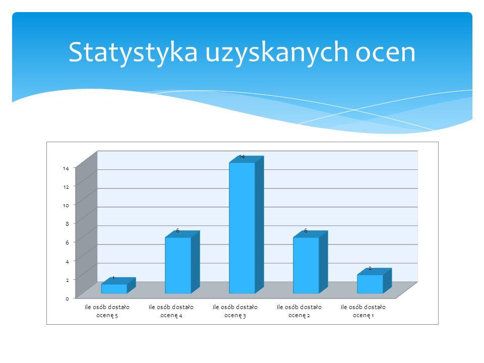 Statystyka uzyskanych ocen