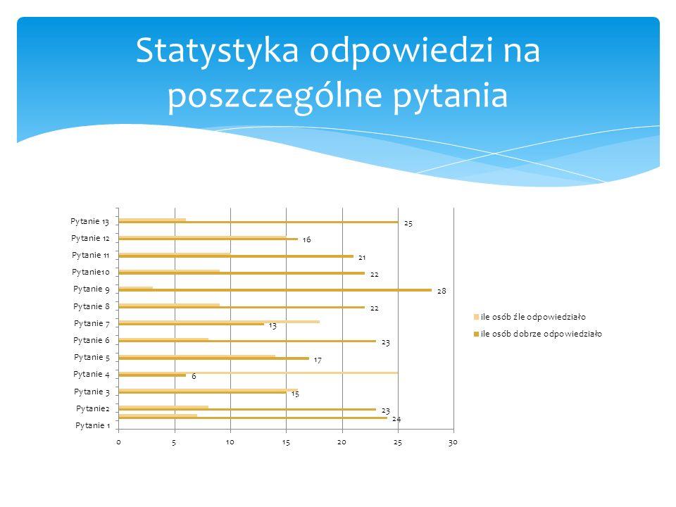 Statystyka odpowiedzi na poszczególne pytania