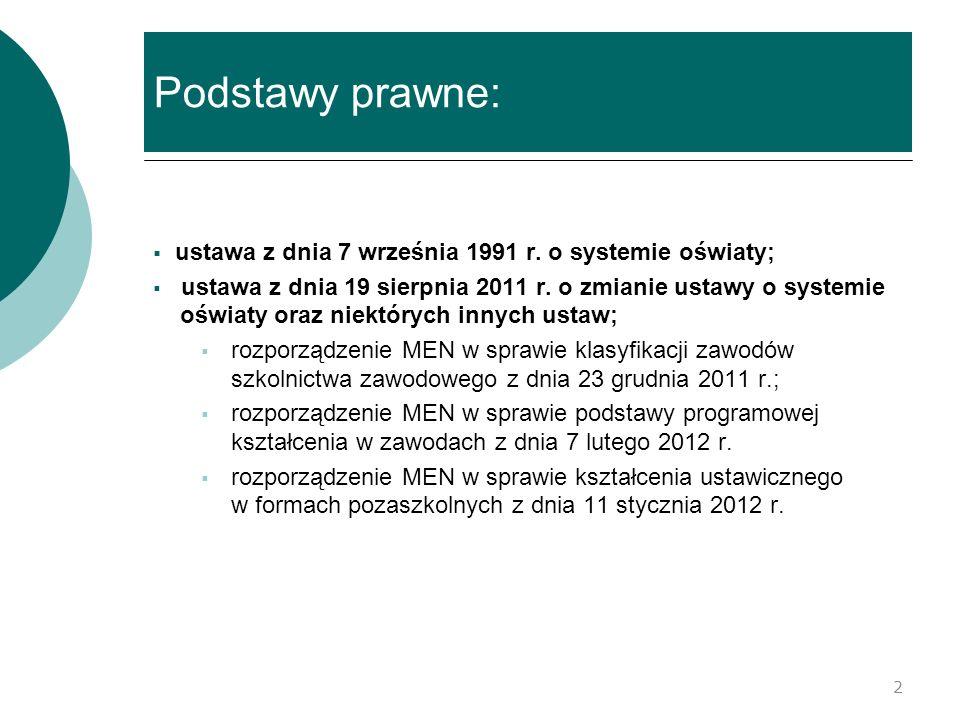 Podstawy prawne: ustawa z dnia 7 września 1991 r. o systemie oświaty; ustawa z dnia 19 sierpnia 2011 r. o zmianie ustawy o systemie oświaty oraz niekt