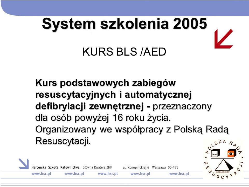 System szkolenia 2005 KURS BLS /AED Kurs podstawowych zabiegów resuscytacyjnych i automatycznej defibrylacji zewnętrznej - przeznaczony dla osób powyż