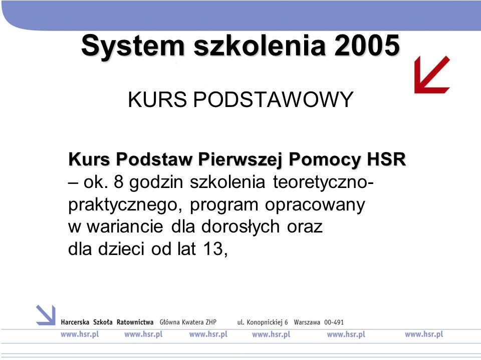 System szkolenia 2005 KURS PODSTAWOWY Kurs Podstaw Pierwszej Pomocy HSR Kurs Podstaw Pierwszej Pomocy HSR – ok. 8 godzin szkolenia teoretyczno- prakty