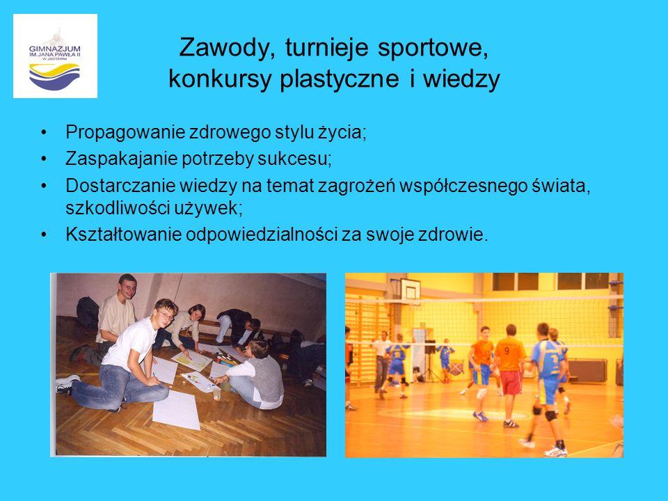 Zawody, turnieje sportowe, konkursy plastyczne i wiedzy Propagowanie zdrowego stylu życia; Zaspakajanie potrzeby sukcesu; Dostarczanie wiedzy na temat